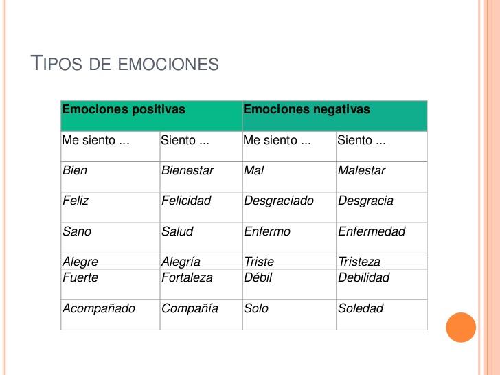 Sentimientos Y Emociones 6 Tomi Digital