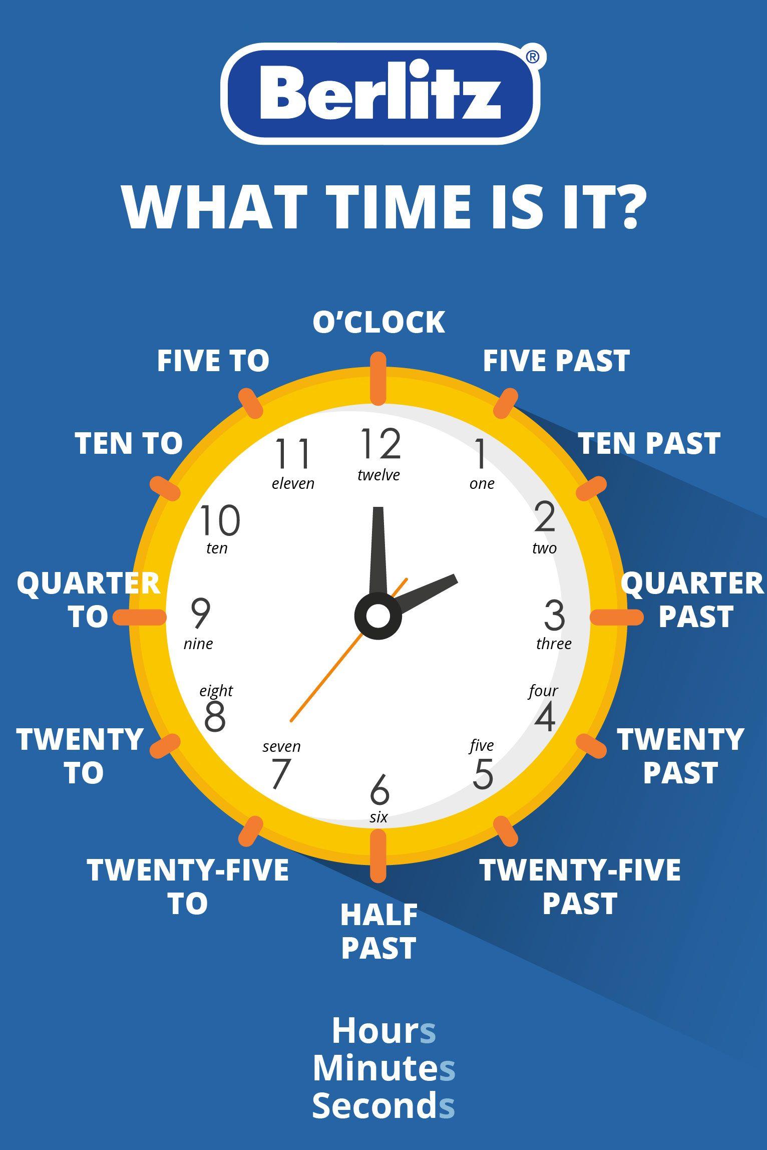 La Hora En Inglés Cómo Decir La Hora En Inglés 7a Tomi Digital