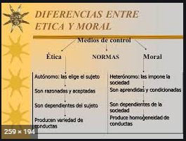 Semejanzas Y Diferencias Entre Etica Y Moral Tomi Digital